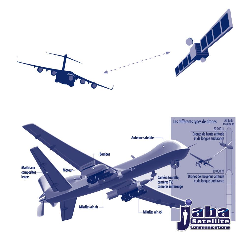 JabaSat Aero Banda Ancha en Comunicaciones Aeronauticas y Vehiculos Aereos no Tripulados